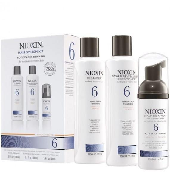 Nioxin - Hair System Kit - Tratament anticadere - Set nr. 6
